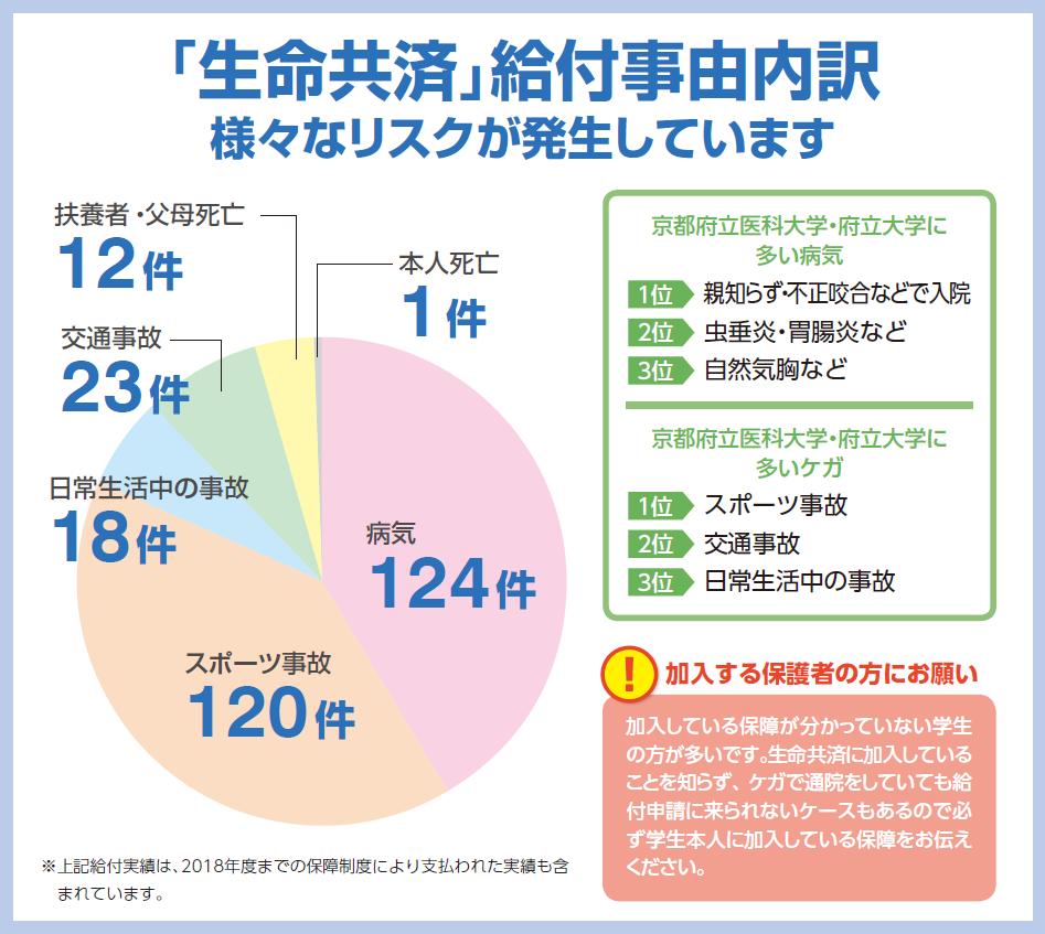 graph2o21-1.png